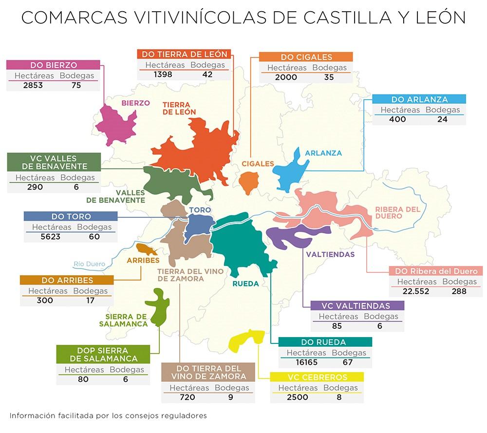 Comarcas vitivinícolas de Castilla y León