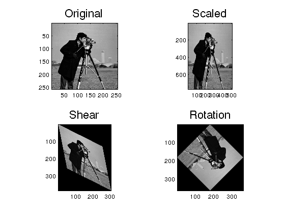 Interpolation  Applications to image processing