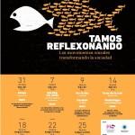 """Dentro del XII Congreso Español de Sociología se presenta el evento Cine Forum """"Tamos reflexonando: Los movimientos sociales transformando la realidad"""" dentro del marco de la celebración del XII Congreso de Sociología"""