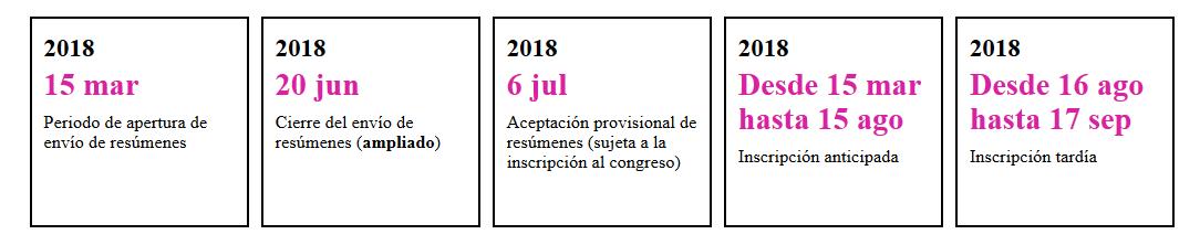 ampliación congreso sociología de la alimentación